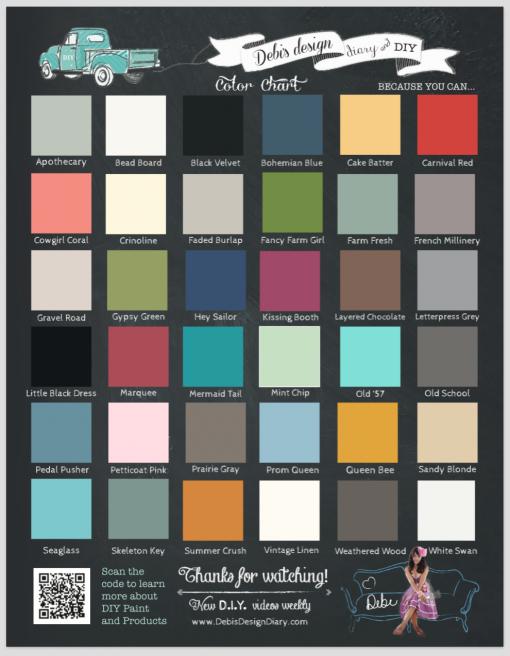 DIY paint color chart